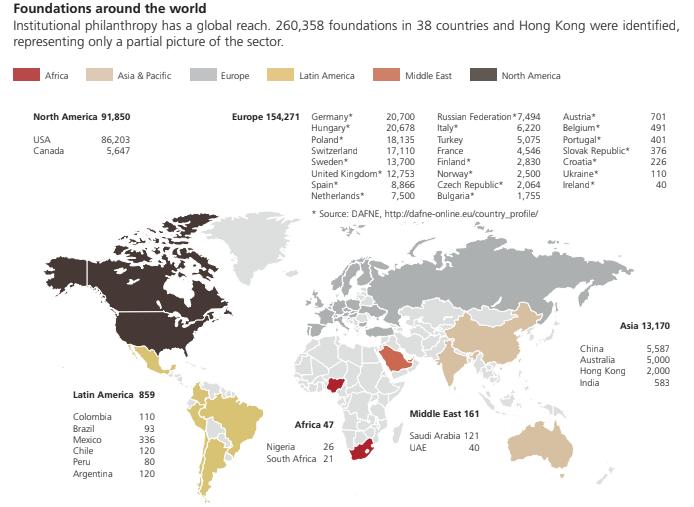 fundaciones-globales